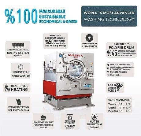 เครื่องซักผ้าอุตสาหกรรม SMARTEX MIRACLE - จุดเด่น