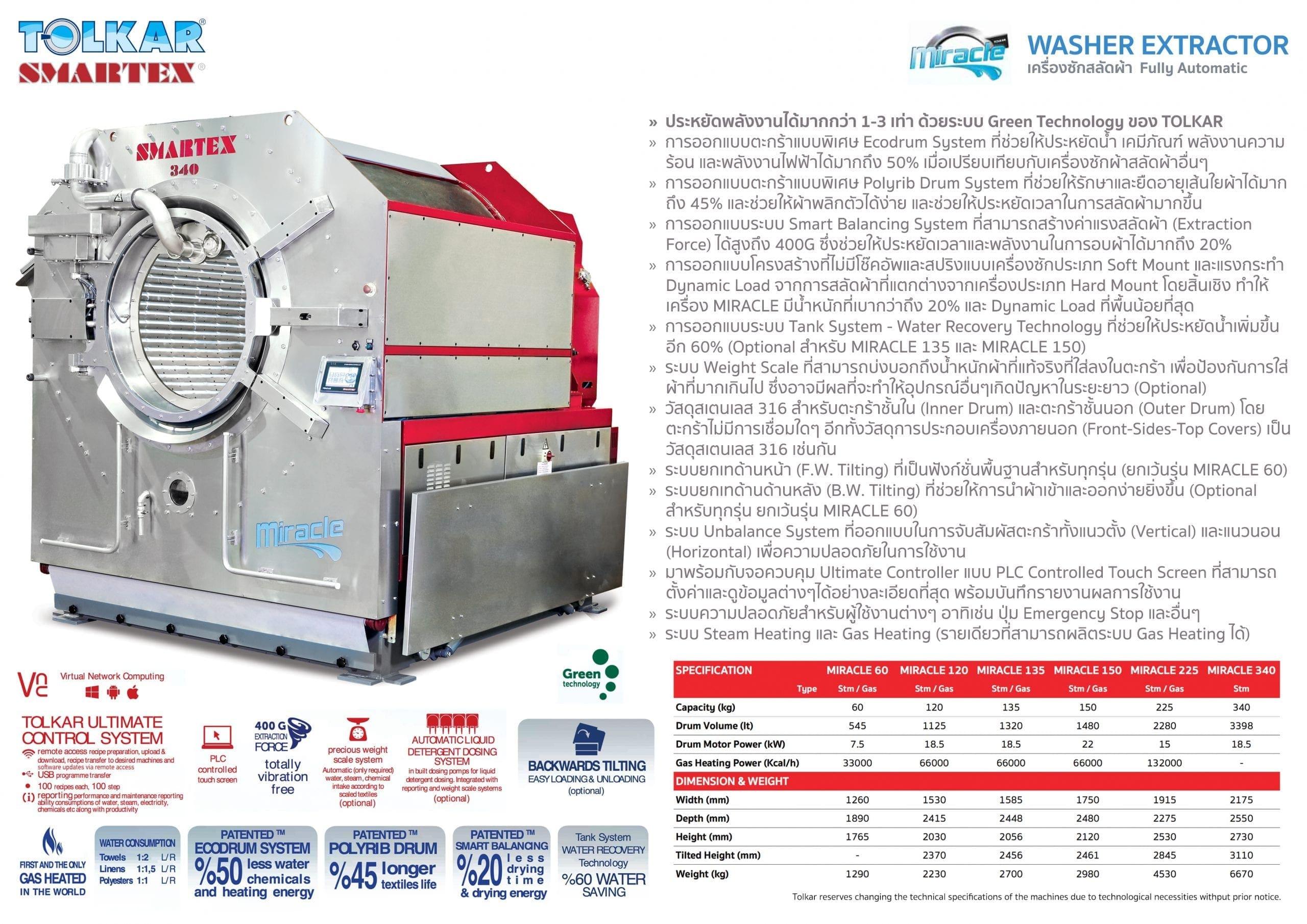 เครื่องซักผ้าอุตสาหกรรม SMARTEX MIRACLE ประหยัดน้ำ-เคมี-ความร้อน 50%